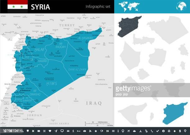 09 - Syrien - Murena Infografik kurze 10