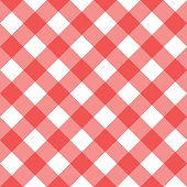 Tablecloth Pattern Illustration