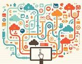 PC Tablet Cloud Computing
