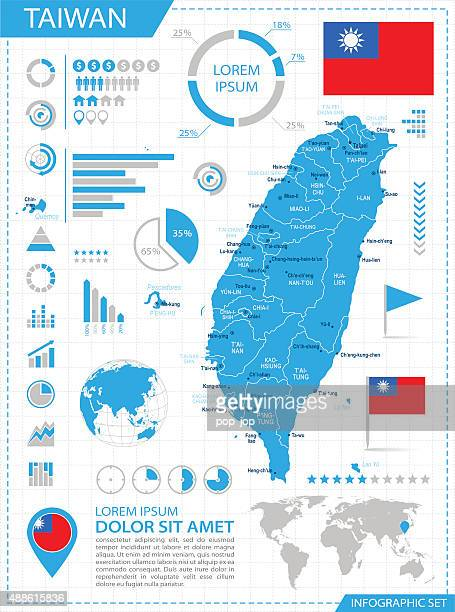 taiwan - infographic map - illustration - taiwan stock illustrations