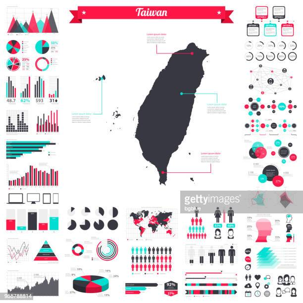 taiwan map with infographic elements - big creative graphic set - taiwan stock illustrations