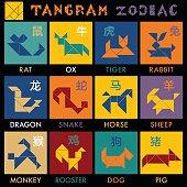 Tangram Zodiac Vector