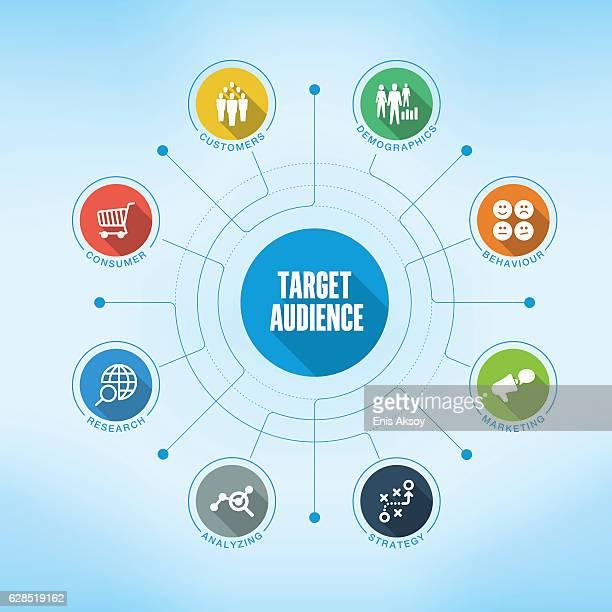 ilustrações de stock, clip art, desenhos animados e ícones de target audience keywords with icons - nicho