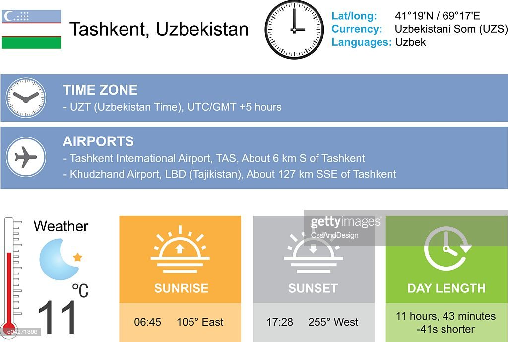 Tashkent, Uzbekistan. Infographic design. Time and Date. Weather widgets template.