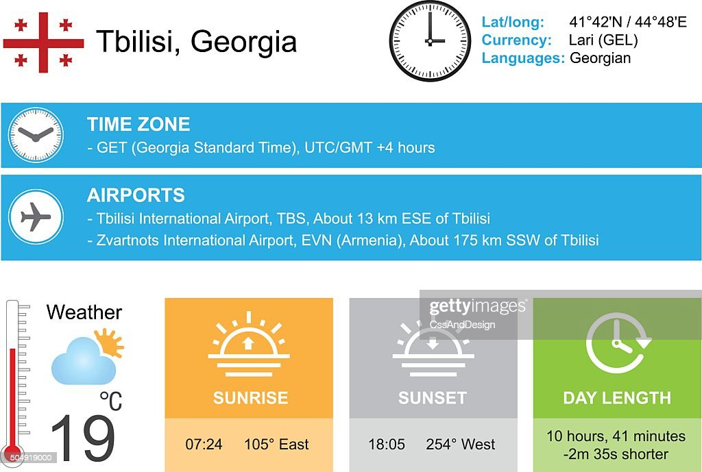 Tbilisi, Georgia. Infographic design. Time and Date. Weather widgets template.