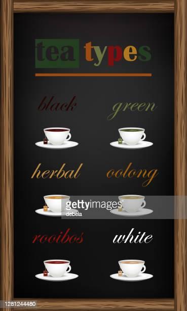 木製フレームの黒板に手書きのティータイプメニュー - ルイボスティー点のイラスト素材/クリップアート素材/マンガ素材/アイコン素材