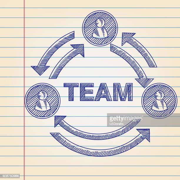 Team work infographic Drawing on Lined paper