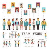 Teamwork character