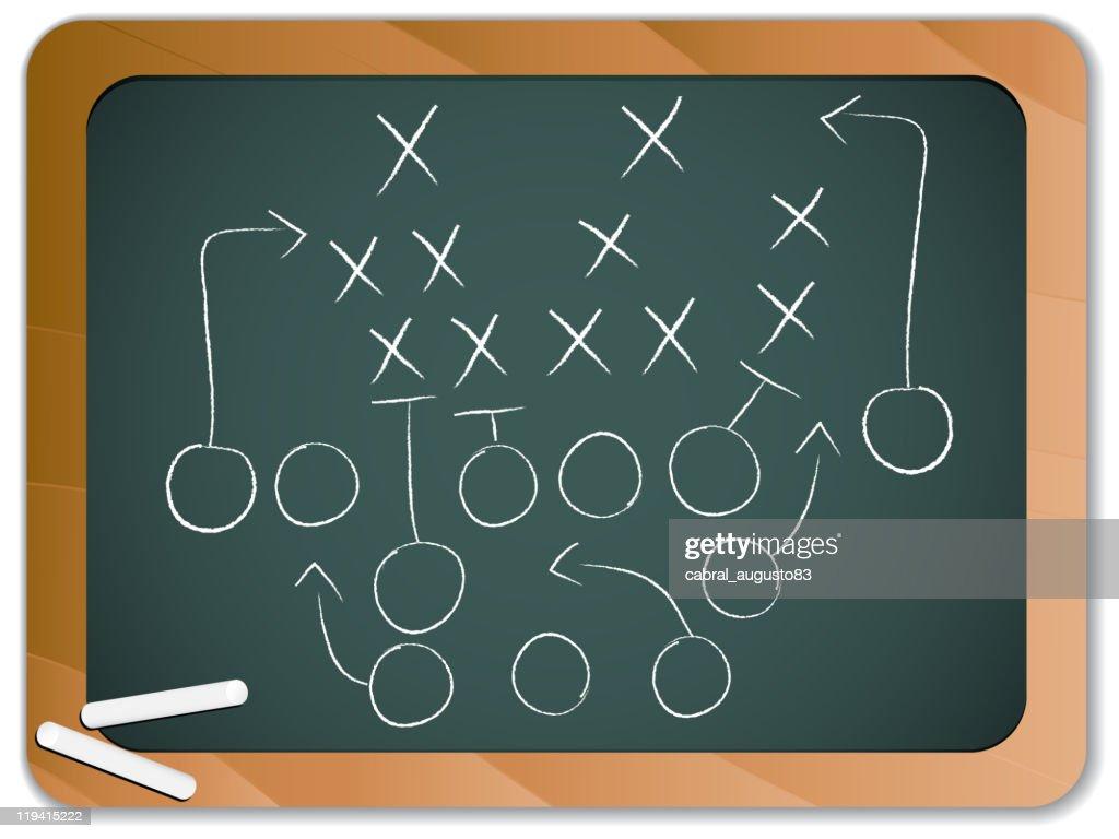Teamwork Football Game Plan Strategy on Blackboard
