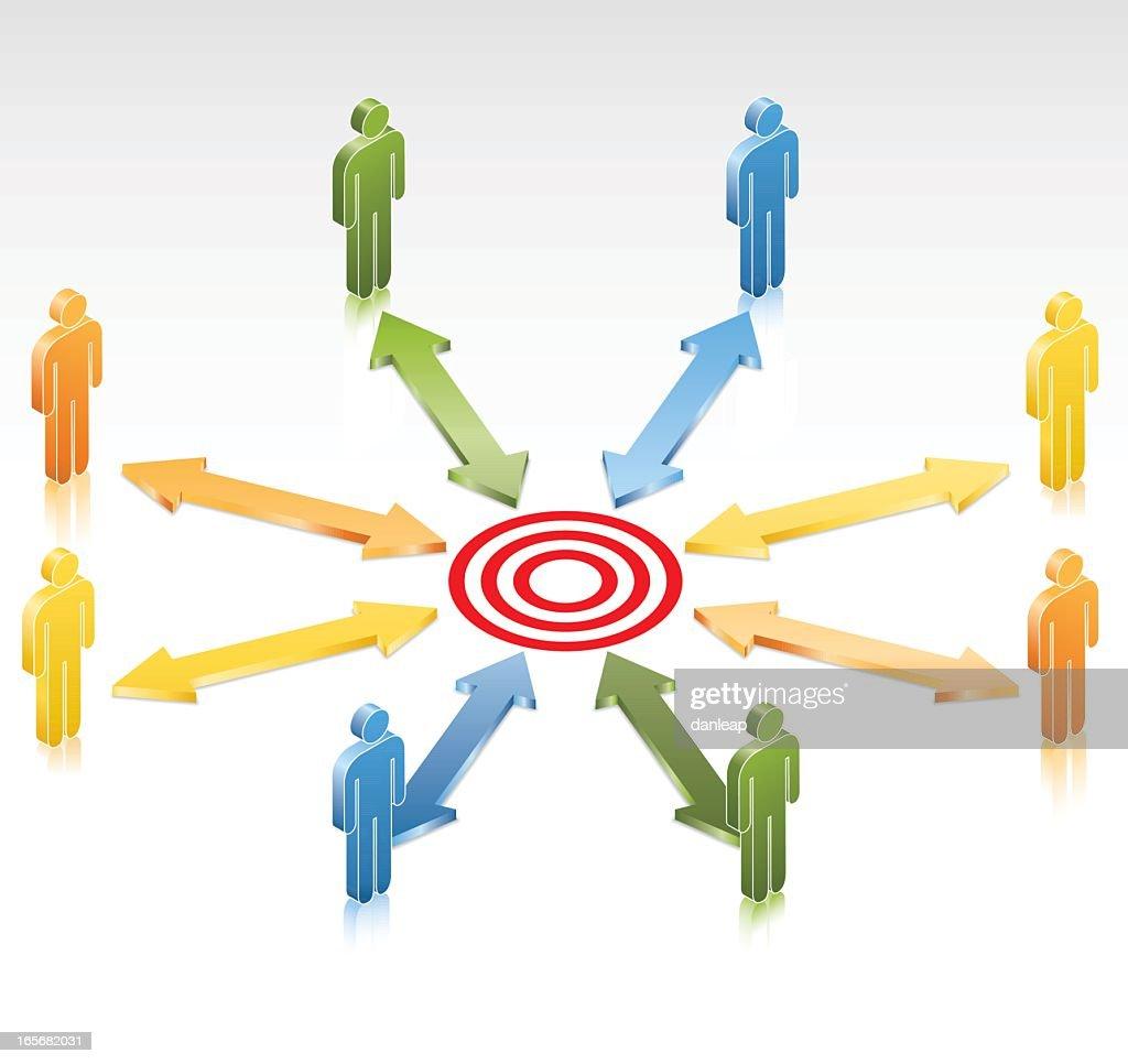 Teamwork Target