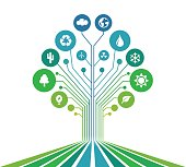 Technologic  Lines - Green