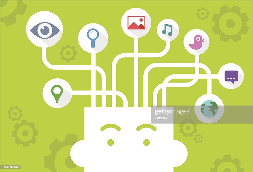 Technology on the mind