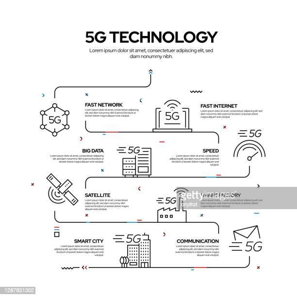 illustrazioni stock, clip art, cartoni animati e icone di tendenza di progettazione infografica del processo relativa alla tecnologia 5g, illustrazione vettoriale in stile lineare - città intelligente