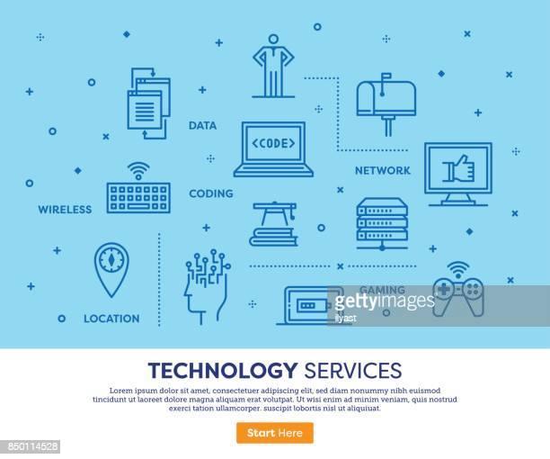 Notion de Services de technologie