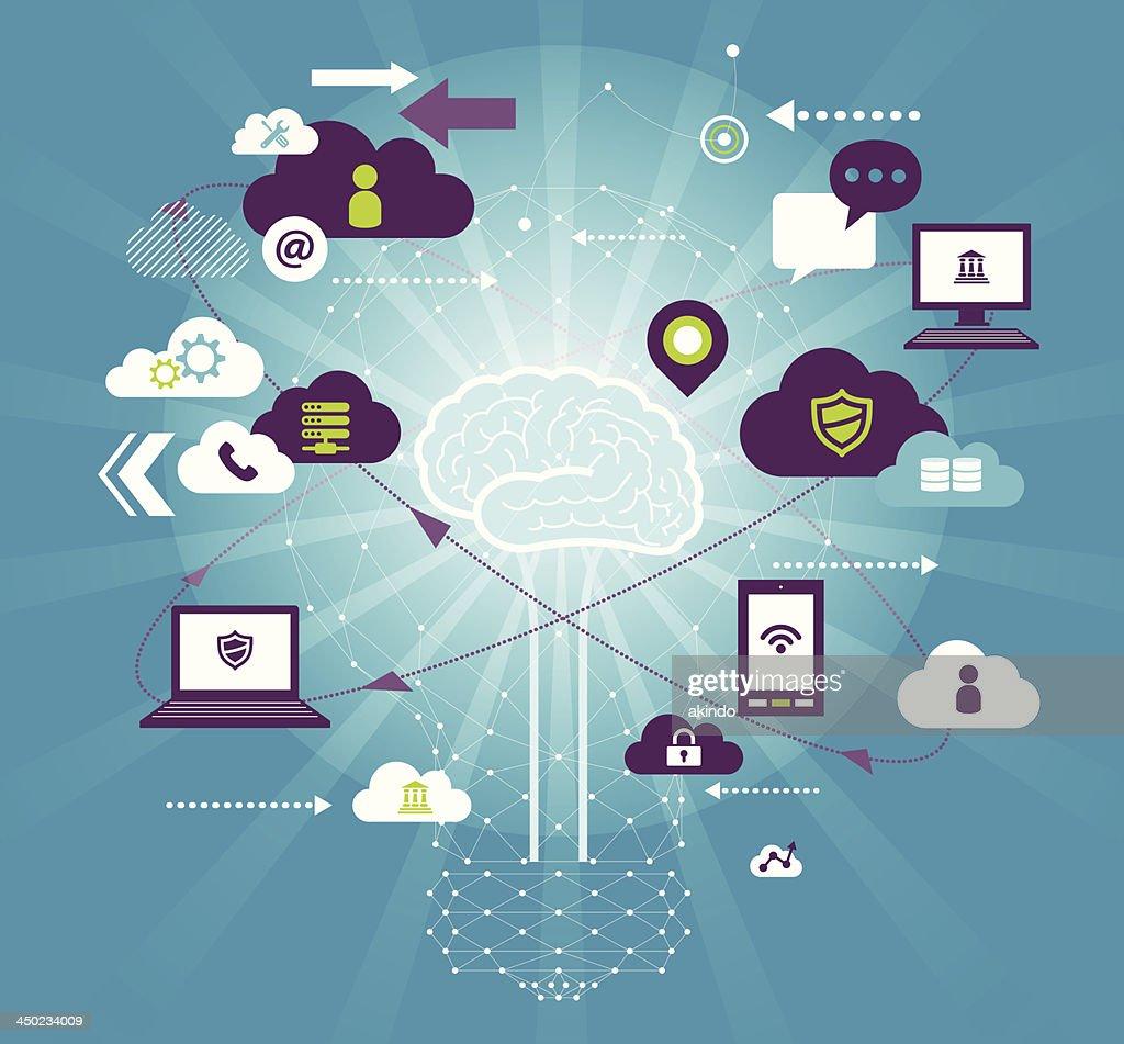 Technology Thinking