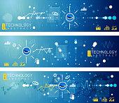 Technology Verification Banner
