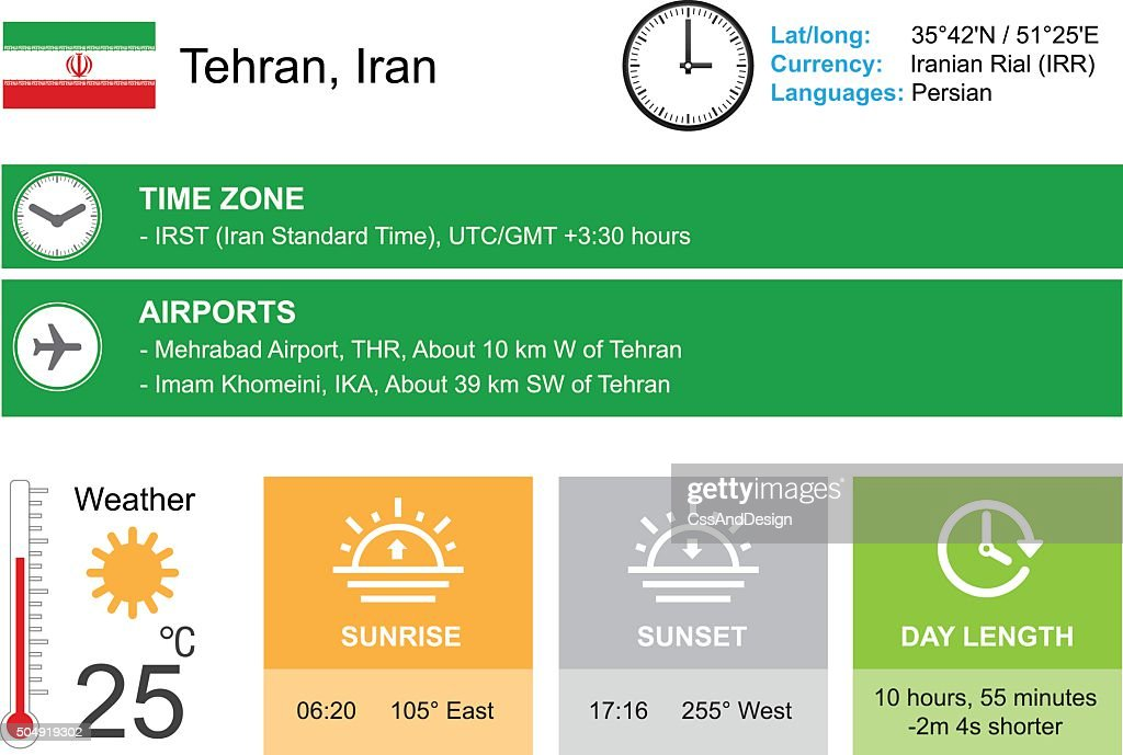 Tehran, Iran. Infographic design. Time and Date. Weather widgets template.