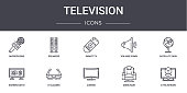television concept line icons set contains