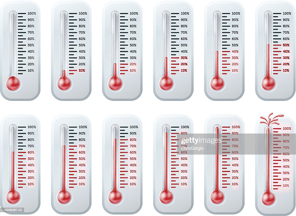 Temperature rising thermometers