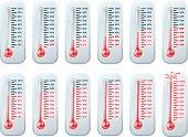 Temperature rising thermometers