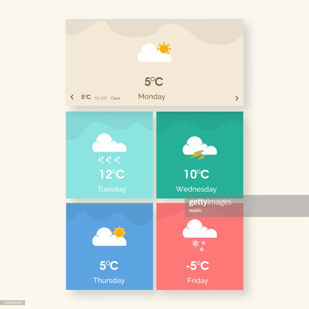 Template or layout for mobile user interface.