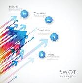 SWOT - (Strengths Weaknesses Opportunities Threats) template.