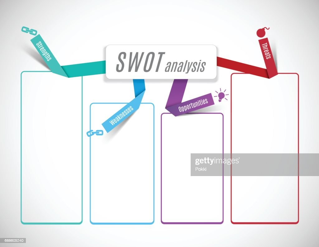 SWOT - (Strengths Weaknesses Opportunities Threats) template.