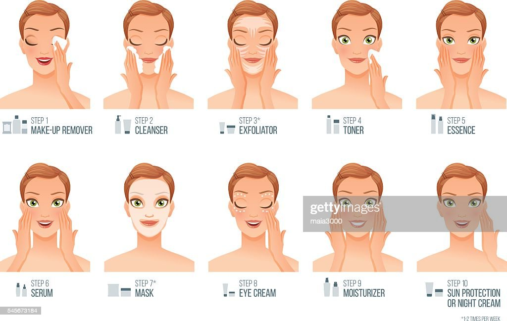 Ten basic women skincare steps. Vector illustration.