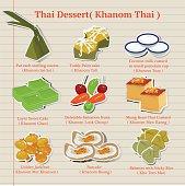 Thai dessert (Khanom Thai)