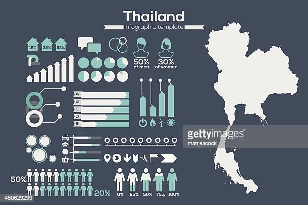 Thailand Karte Infografik