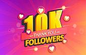 Thank you 10K followers banner.