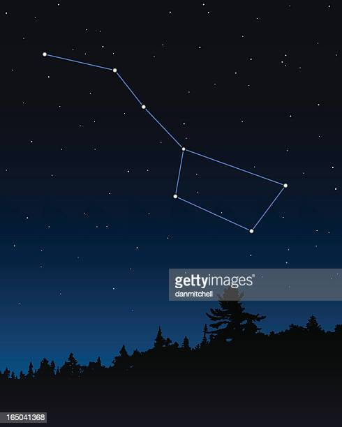The Big Dipper (Plough) Constellation