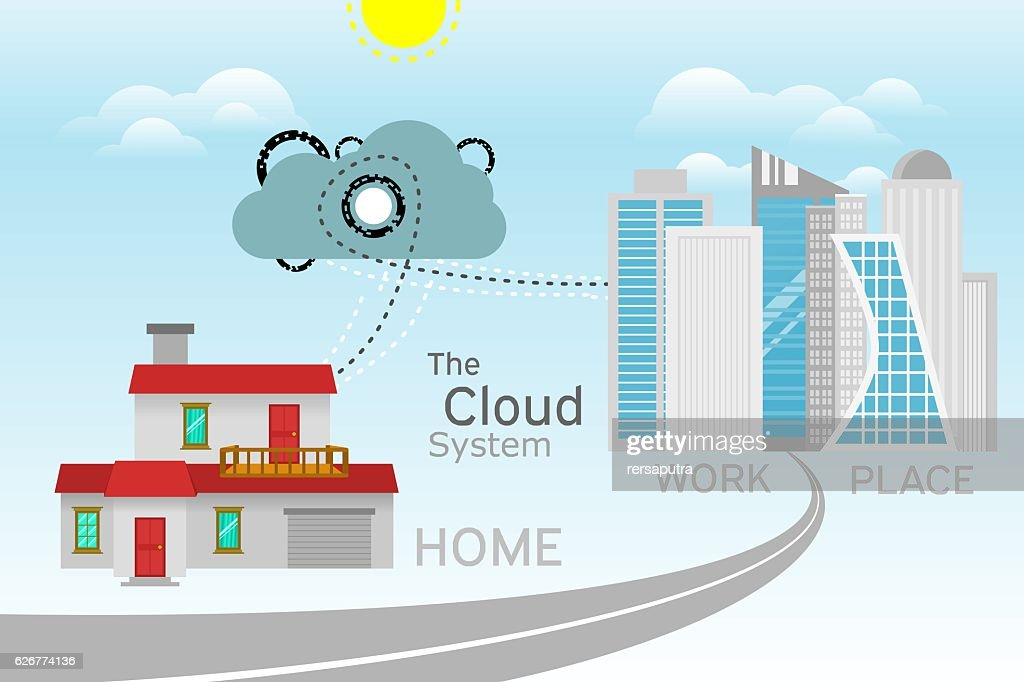 the cloud system