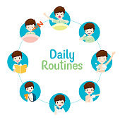The Daily Routines Of Boy On Circle Chart