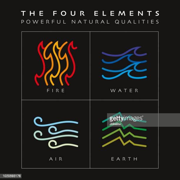 4 つの要素 - 元素記号点のイラスト素材/クリップアート素材/マンガ素材/アイコン素材