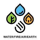 The four natural elements abstract icon icon set design