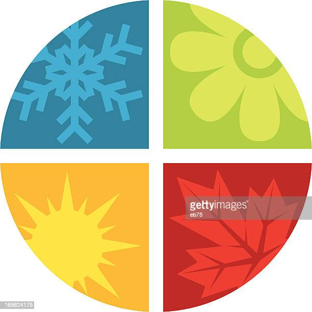 the four seasons - season stock illustrations