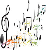 The G-Clef and  different musical notes