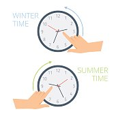 The hand change time on the clock to wintertime, summertime.