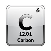 The periodic table element Carbon.Vector.
