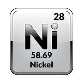 The periodic table element Nickel.Vector.