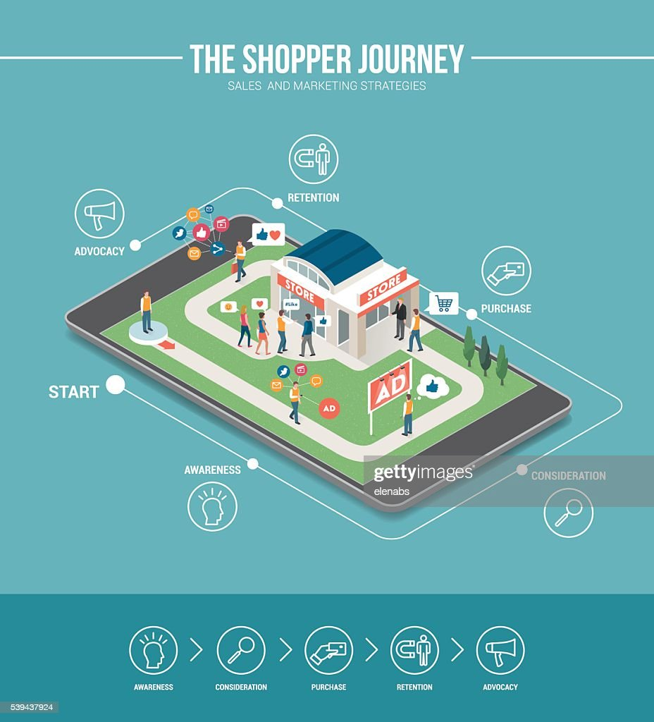 The shopping journey