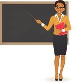 The teacher at blackboard
