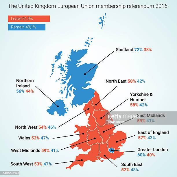 illustrations, cliparts, dessins animés et icônes de le résultat du référendum royaume-uni brexit - brexit