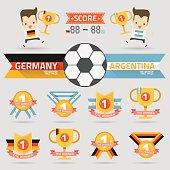 the winner first prize with germany and argentina football team