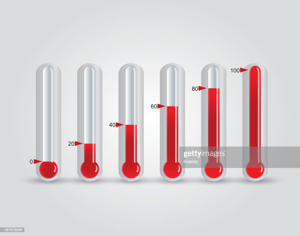 0100 thermometer chart vector art getty images