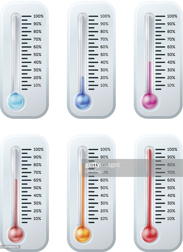 Thermometer series set