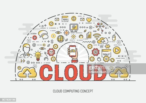 Thin Concept - Cloud