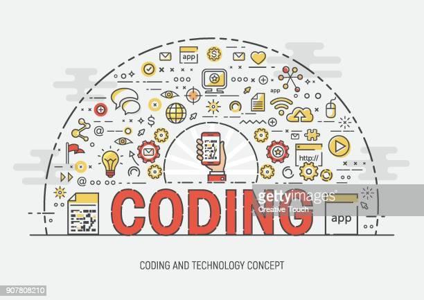 Thin Concept - Coding