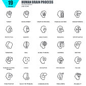 Thin line human brain process, features and emotions icons